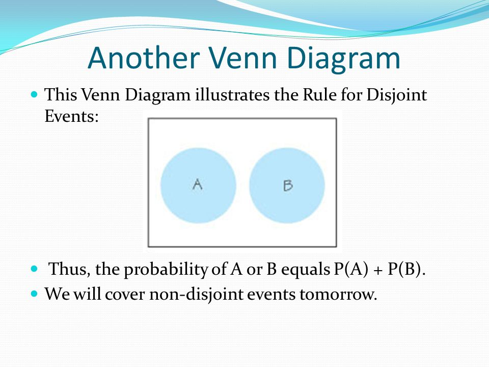 Another Venn Diagram This Venn Diagram illustrates the Rule for Disjoint Events: Thus, the probability of A or B equals P(A) + P(B).