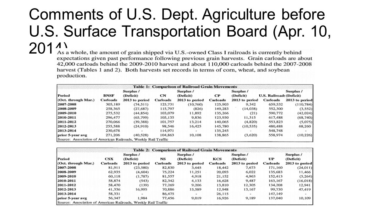 Comments of U.S. Dept. Agriculture before U.S. Surface Transportation Board (Apr. 10, 2014)