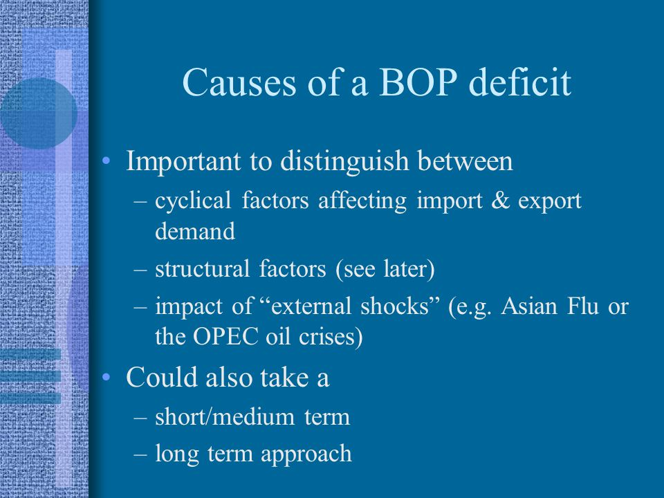 Causes of a BOP deficit Important to distinguish between –cyclical factors affecting import & export demand –structural factors (see later) –impact of external shocks (e.g.