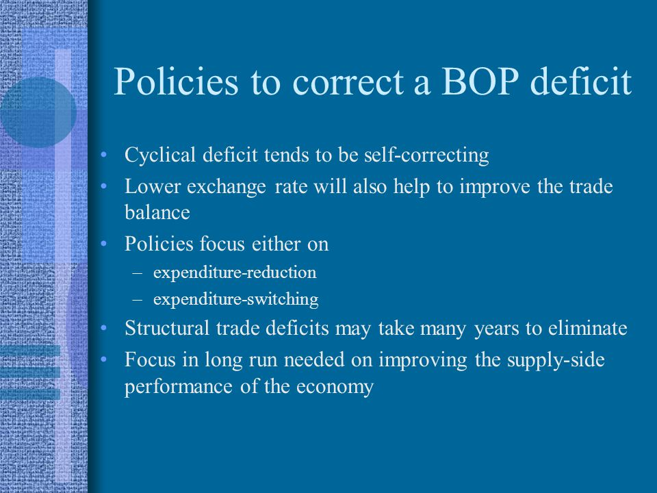 Policies to correct a BOP deficit Cyclical deficit tends to be self-correcting Lower exchange rate will also help to improve the trade balance Policies focus either on –expenditure-reduction –expenditure-switching Structural trade deficits may take many years to eliminate Focus in long run needed on improving the supply-side performance of the economy
