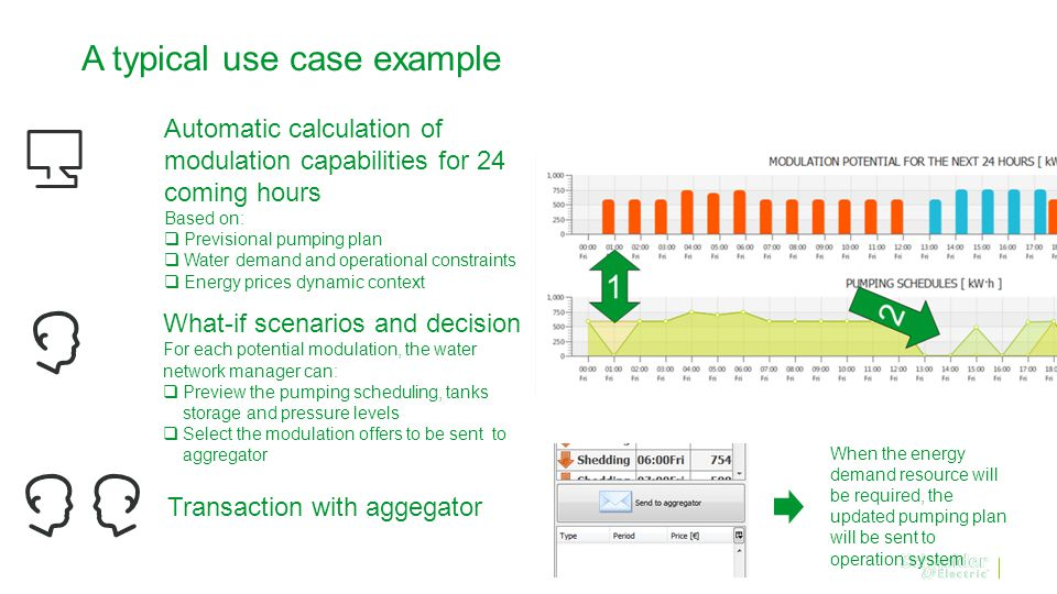 A typical use case example Automatic calculation of modulation capabilities for 24 coming hours Based on:  Previsional pumping plan  Water demand and operational constraints  Energy prices dynamic context What-if scenarios and decision For each potential modulation, the water network manager can:  Preview the pumping scheduling, tanks storage and pressure levels  Select the modulation offers to be sent to aggregator Transaction with aggegator When the energy demand resource will be required, the updated pumping plan will be sent to operation system