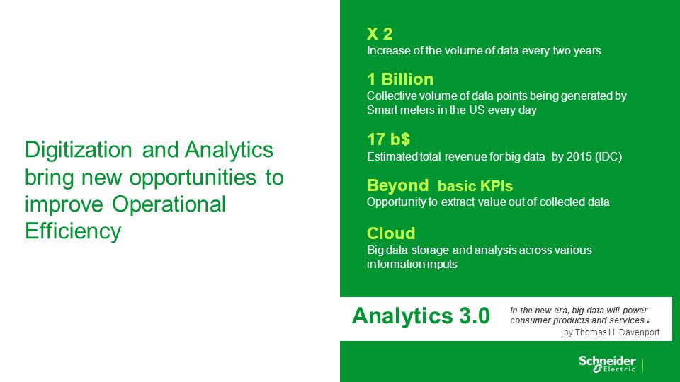 Analytics 3.0 Digitization and Analytics bring new opportunities to improve Operational Efficiency In the new era, big data will power consumer products and services.