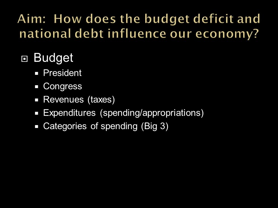  Budget  President  Congress  Revenues (taxes)  Expenditures (spending/appropriations)  Categories of spending (Big 3)