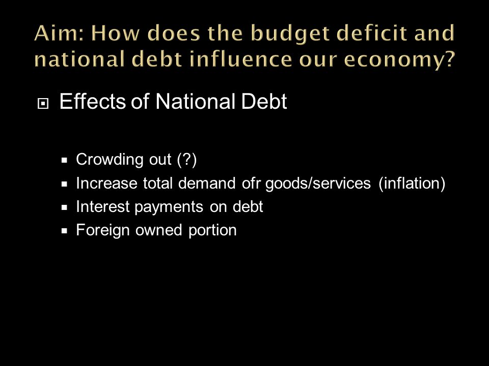  Effects of National Debt  Crowding out ( )  Increase total demand ofr goods/services (inflation)  Interest payments on debt  Foreign owned portion