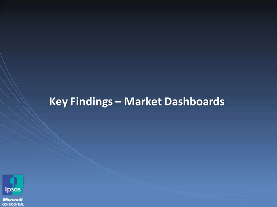 CONFIDENTIAL Key Findings – Market DashboardsKey Findings – Market Dashboards