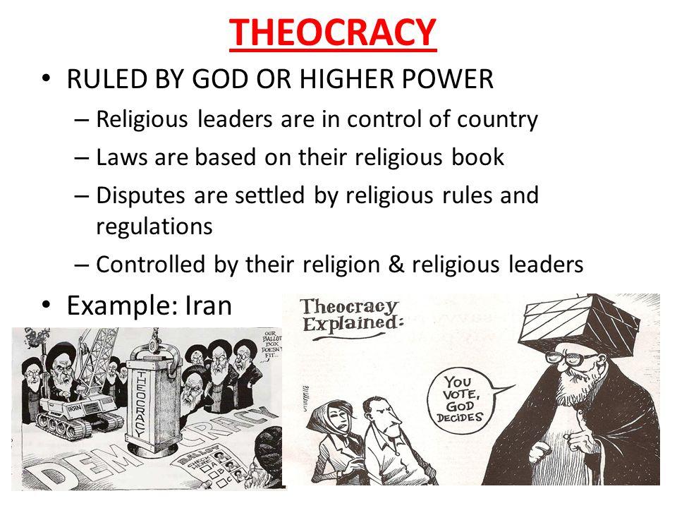 Theocracy Countries
