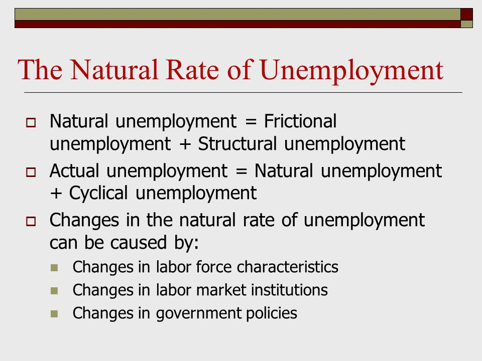 The Natural Rate of Unemployment  Natural unemployment = Frictional unemployment + Structural unemployment  Actual unemployment = Natural unemployment + Cyclical unemployment  Changes in the natural rate of unemployment can be caused by: Changes in labor force characteristics Changes in labor market institutions Changes in government policies