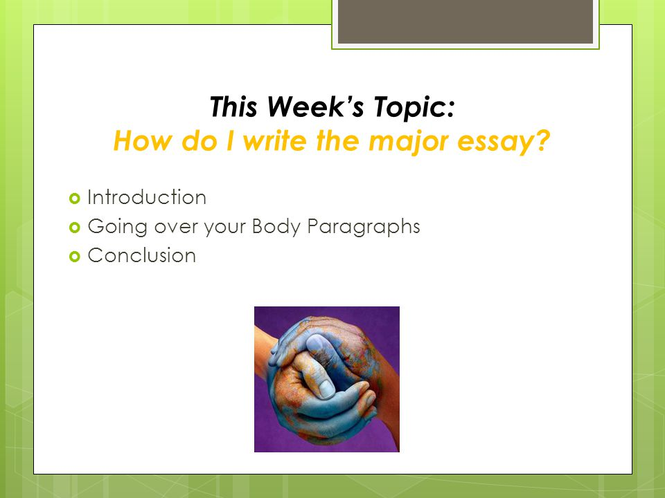 When writing essays is it better to restate your theme/topic in each body?