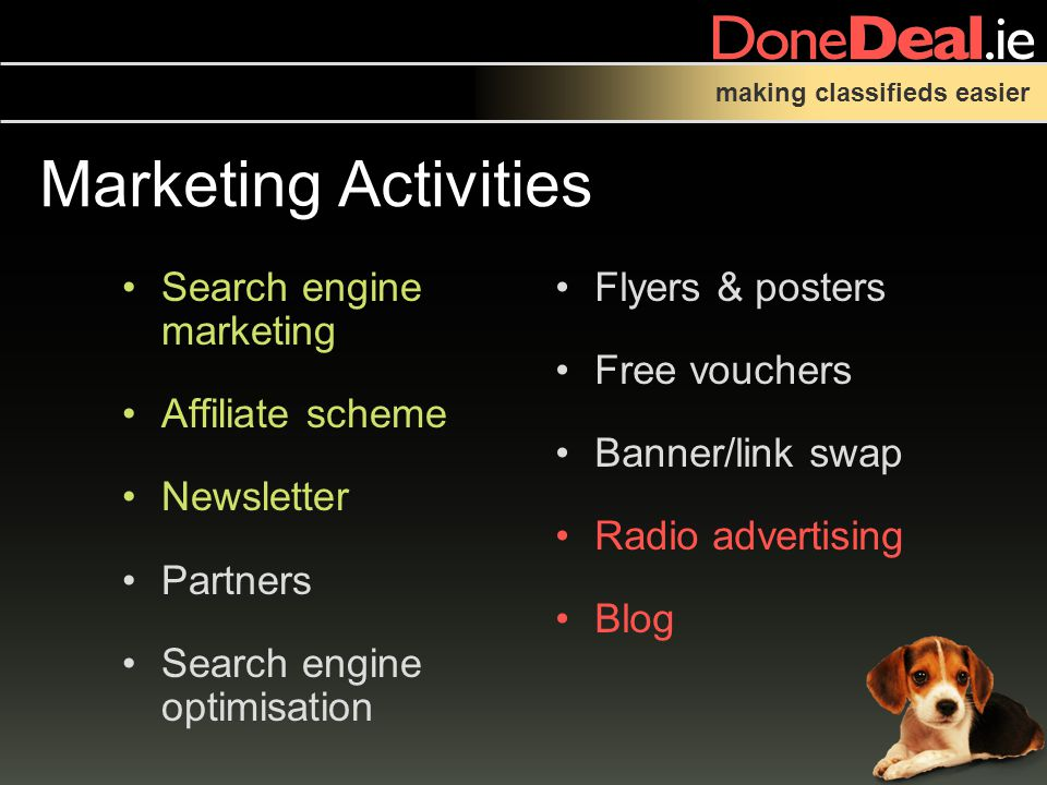 making classifieds easier Marketing Activities Search engine marketing Affiliate scheme Newsletter Partners Search engine optimisation Flyers & posters Free vouchers Banner/link swap Radio advertising Blog