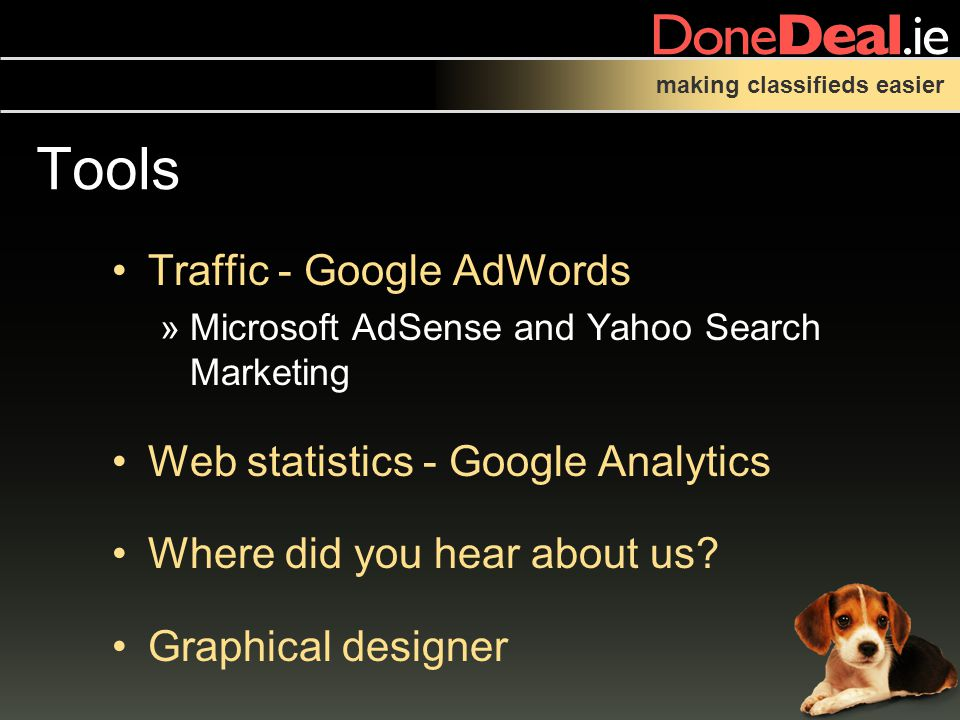 making classifieds easier Tools Traffic - Google AdWords »Microsoft AdSense and Yahoo Search Marketing Web statistics - Google Analytics Where did you hear about us.