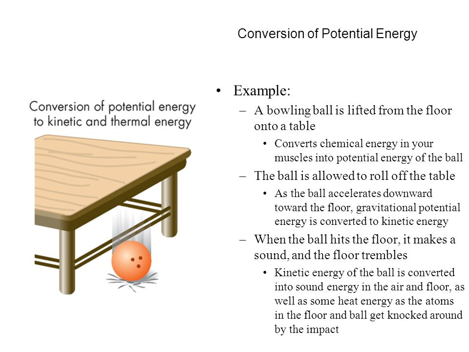 Conversion of Potential Energy Example: –A bowling ball is lifted from the floor onto a table Converts chemical energy in your muscles into potential energy of the ball –The ball is allowed to roll off the table As the ball accelerates downward toward the floor, gravitational potential energy is converted to kinetic energy –When the ball hits the floor, it makes a sound, and the floor trembles Kinetic energy of the ball is converted into sound energy in the air and floor, as well as some heat energy as the atoms in the floor and ball get knocked around by the impact
