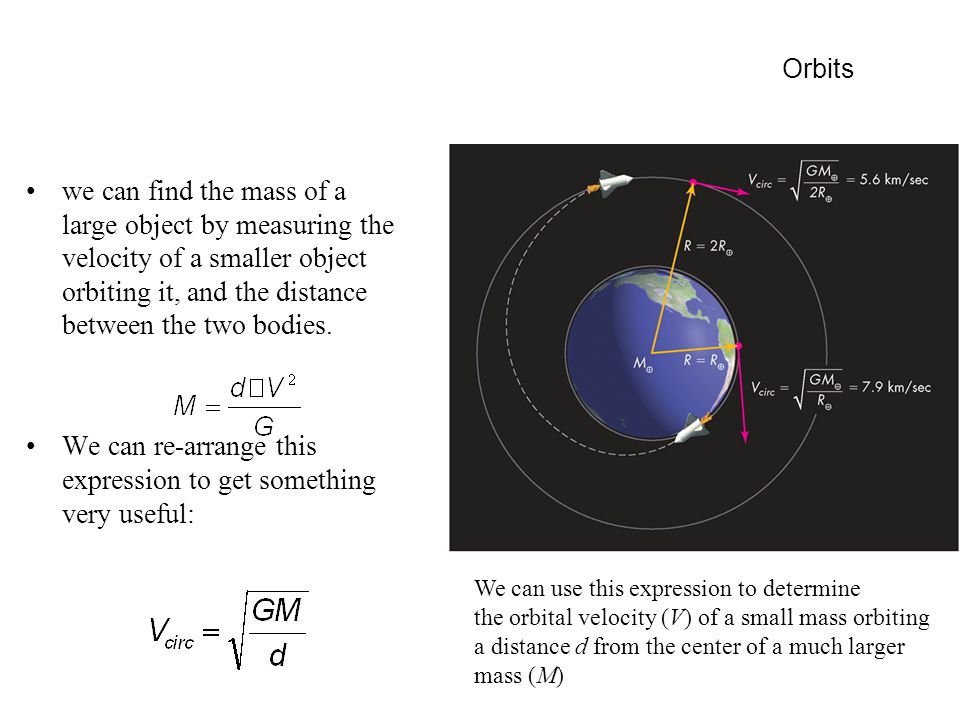 we can find the mass of a large object by measuring the velocity of a smaller object orbiting it, and the distance between the two bodies.