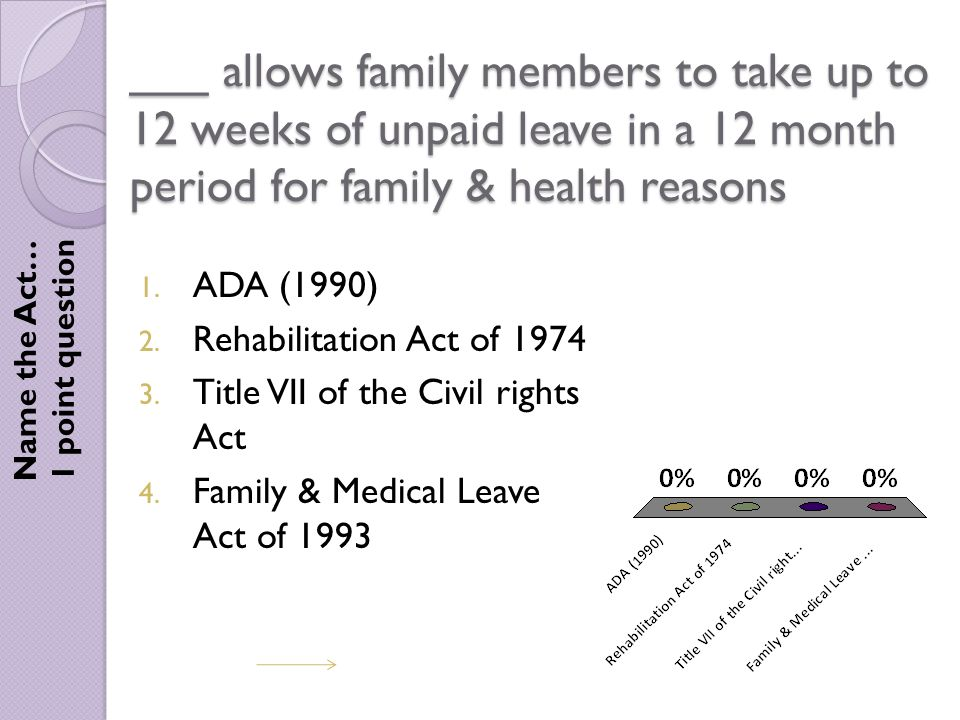 ___ allows family members to take up to 12 weeks of unpaid leave in a 12 month period for family & health reasons Name the Act… 1 point question 1.