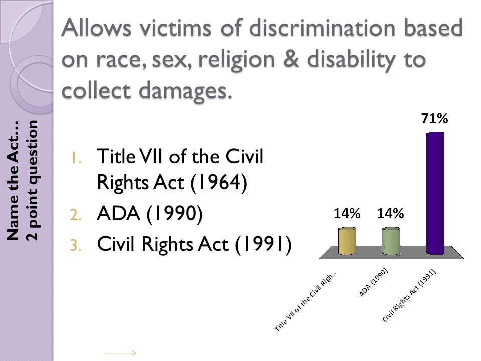 Allows victims of discrimination based on race, sex, religion & disability to collect damages.