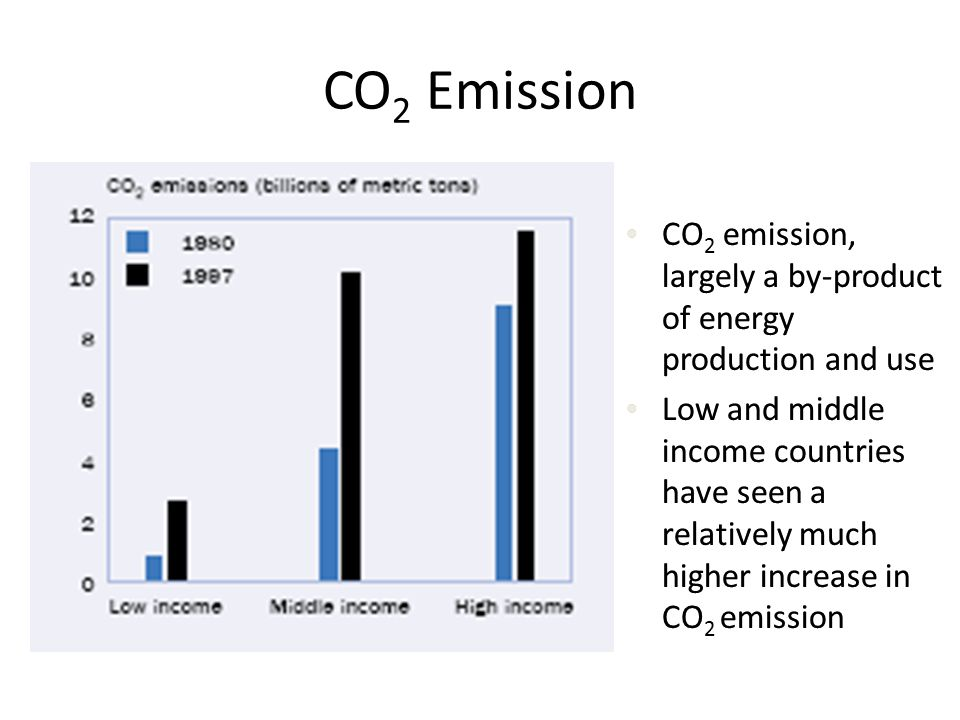 CO 2 Emission CO 2 emission, largely a by-product of energy production and use Low and middle income countries have seen a relatively much higher increase in CO 2 emission CO 2 emission, largely a by-product of energy production and use Low and middle income countries have seen a relatively much higher increase in CO 2 emission