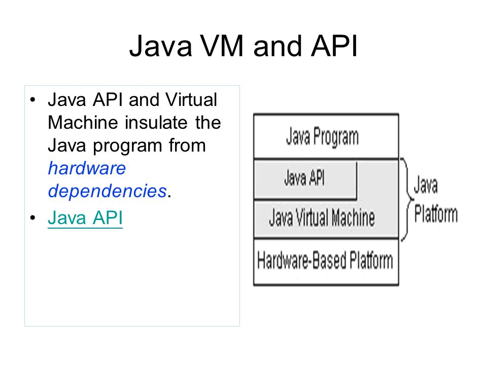 Java Platform & VM & Devices