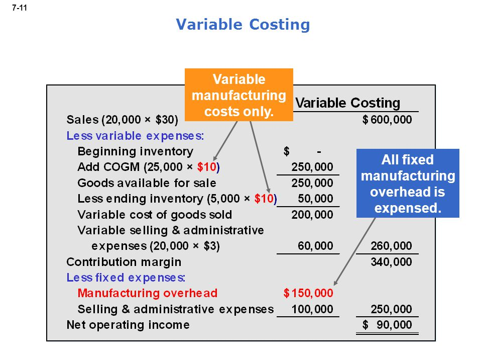 7-11 Variable manufacturing costs only. All fixed manufacturing overhead is expensed.