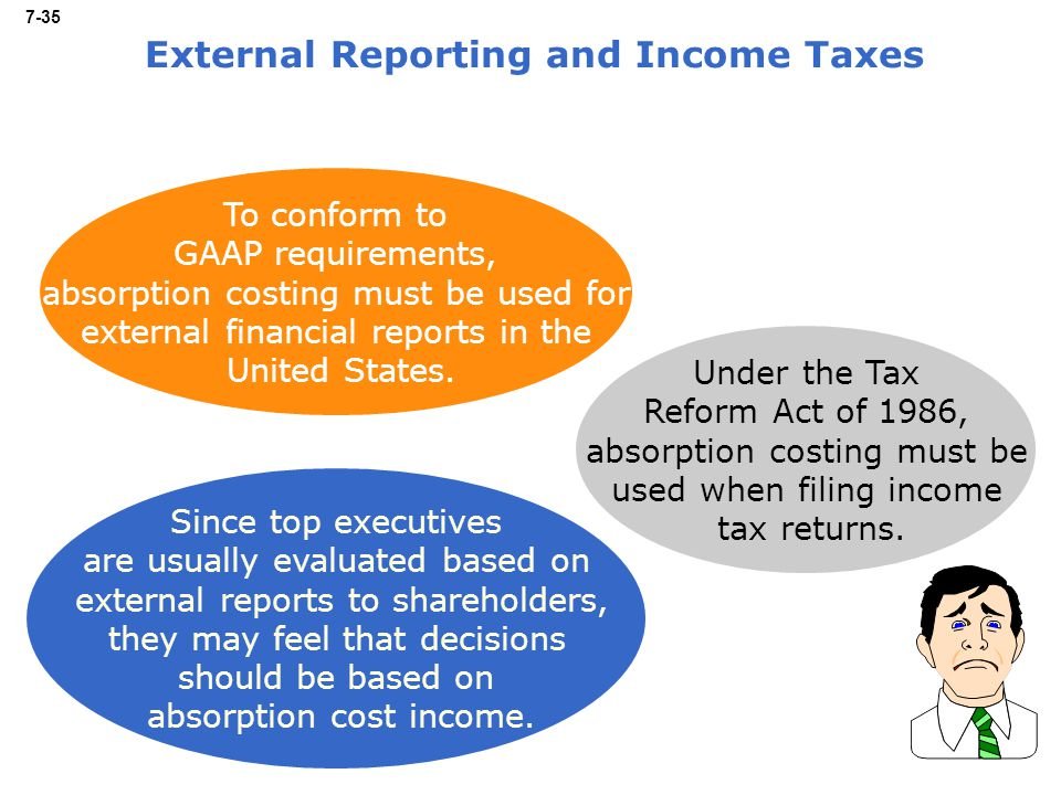 7-35 External Reporting and Income Taxes To conform to GAAP requirements, absorption costing must be used for external financial reports in the United States.