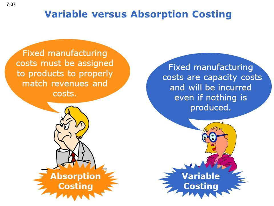 7-37 Variable Costing Variable versus Absorption Costing Absorption Costing Fixed manufacturing costs must be assigned to products to properly match revenues and costs.