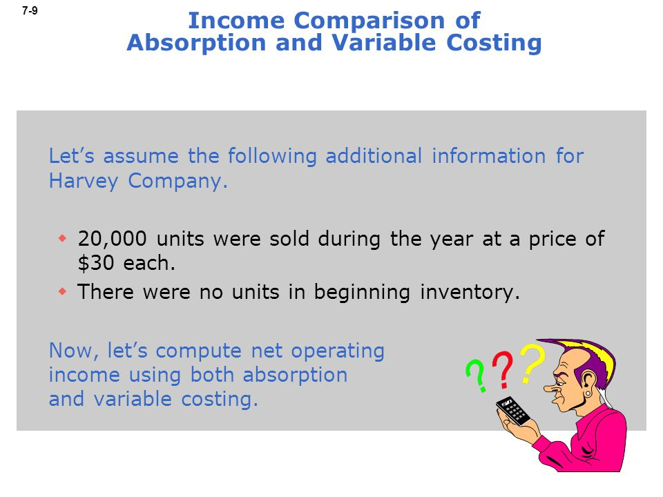 7-9 Income Comparison of Absorption and Variable Costing Let's assume the following additional information for Harvey Company.