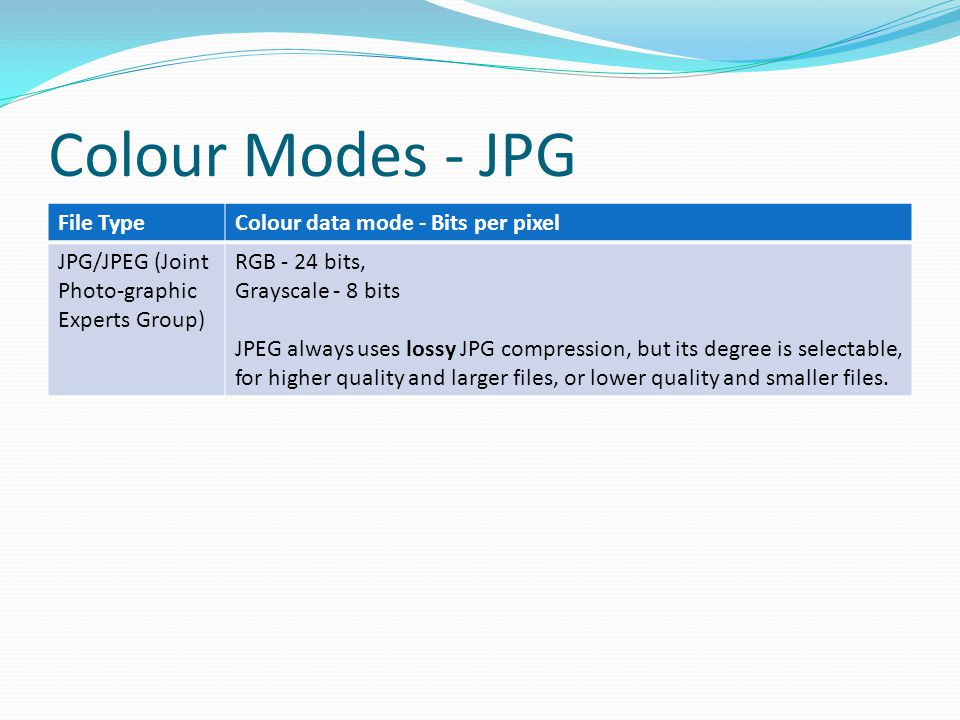 Colour Modes - JPG File TypeColour data mode - Bits per pixel JPG/JPEG (Joint Photo-graphic Experts Group) RGB - 24 bits, Grayscale - 8 bits JPEG always uses lossy JPG compression, but its degree is selectable, for higher quality and larger files, or lower quality and smaller files.