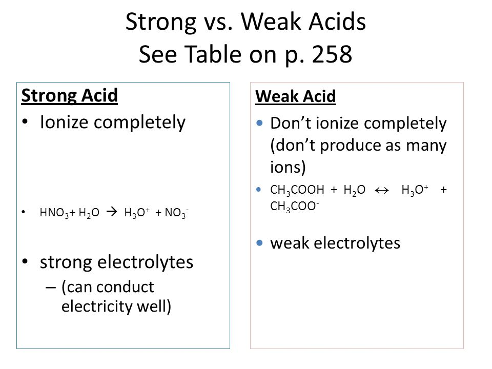 Strong vs. Weak Acids See Table on p.