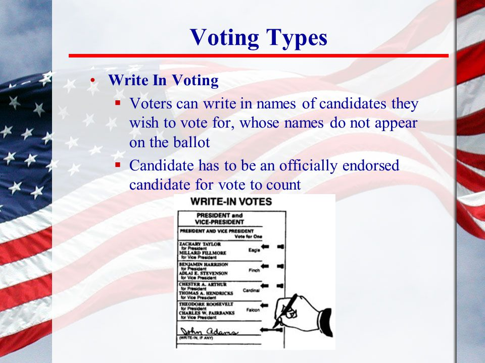 Voting Types Write In Voting  Voters can write in names of candidates they wish to vote for, whose names do not appear on the ballot  Candidate has to be an officially endorsed candidate for vote to count