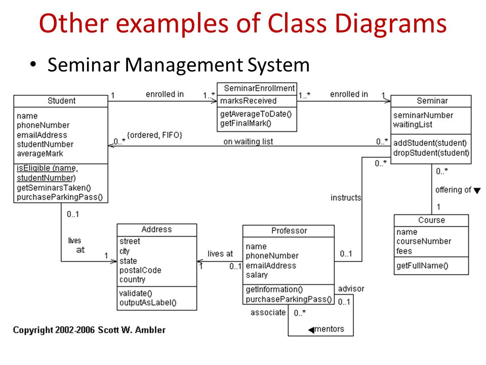 Uml class diagrams basics of uml class diagrams what is a uml class 19 other examples of class diagrams seminar management system ccuart Images