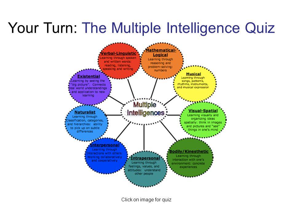Multiple Intelligence Test Worksheets intermediate esl – Multiple Intelligence Worksheet