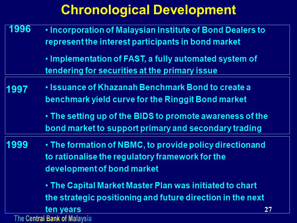 27 Chronological Development Incorporation of Malaysian Institute of Bond Dealers to represent the interest participants in bond market Implementation of FAST, a fully automated system of tendering for securities at the primary issue Issuance of Khazanah Benchmark Bond to create a benchmark yield curve for the Ringgit Bond market The setting up of the BIDS to promote awareness of the bond market to support primary and secondary trading The formation of NBMC, to provide policy directionand to rationalise the regulatory framework for the development of bond market The Capital Market Master Plan was initiated to chart the strategic positioning and future direction in the next ten years