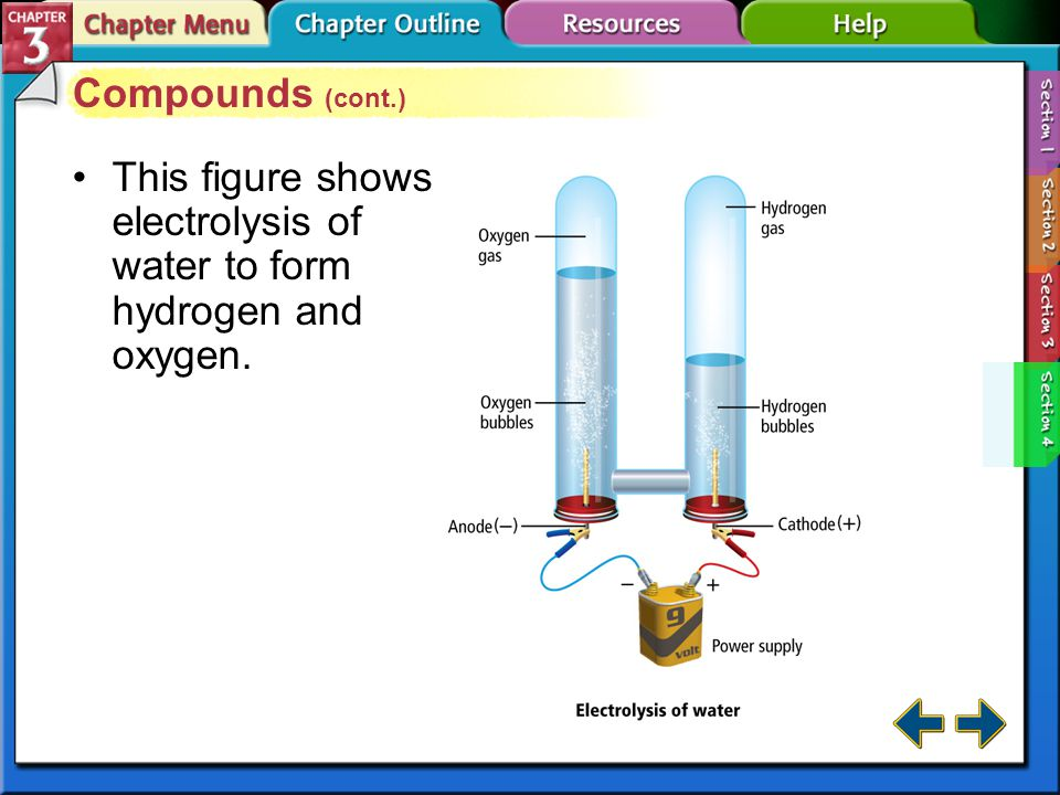 Section 3-4 Compounds (cont.) Elements can never be separated.
