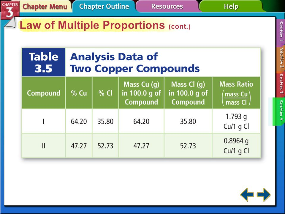 Section 3-4 Law of Multiple Proportions The law of multiple proportions states that when different compounds are formed by a combination of the same elements, different masses of one element combine with the same relative mass of the other element in whole number ratios.law of multiple proportions –H 2 O 2 and H 2 O –Copper(I) chloride and copper(II) chloride