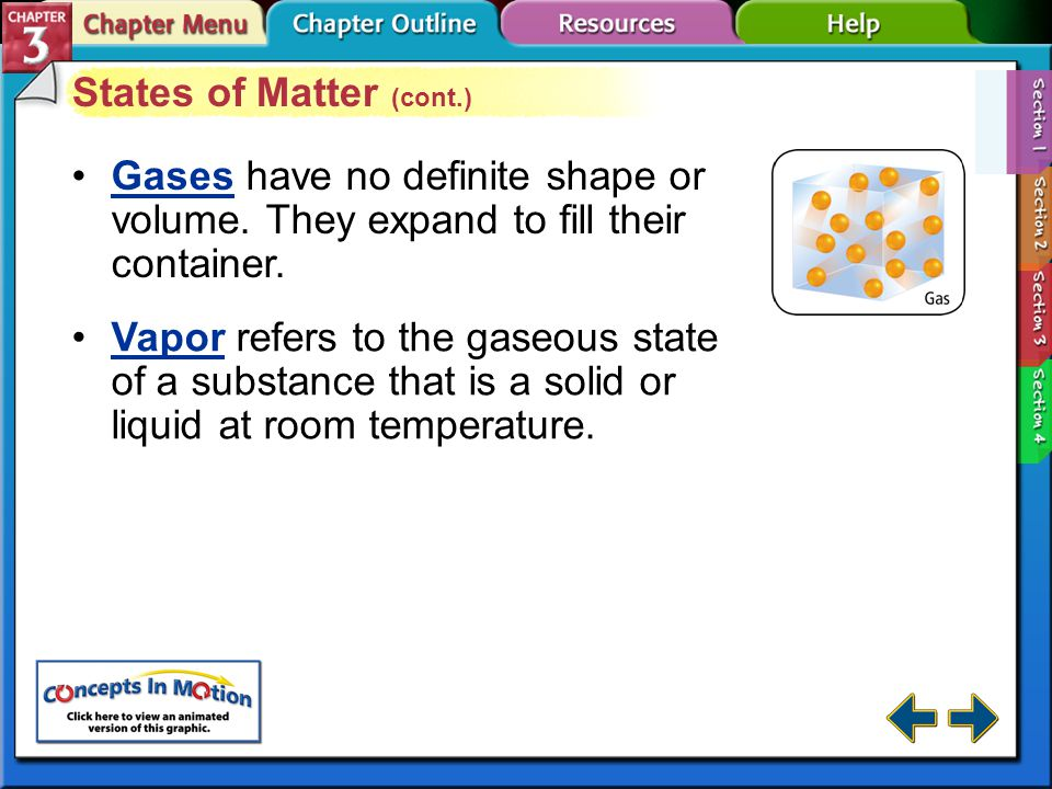 Section 3-1 States of Matter The physical forms of matter, either solid, liquid, or gas, are called the states of matter.states of matter Solids are a form of matter that have their own definite shape and volume.Solids Liquids are a form of matter that have a definite volume but take the shape of the container.Liquids