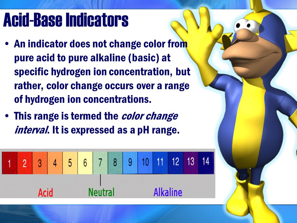 Acid-Base Indicators An acid-base indicator is a weak acid or a weak base.
