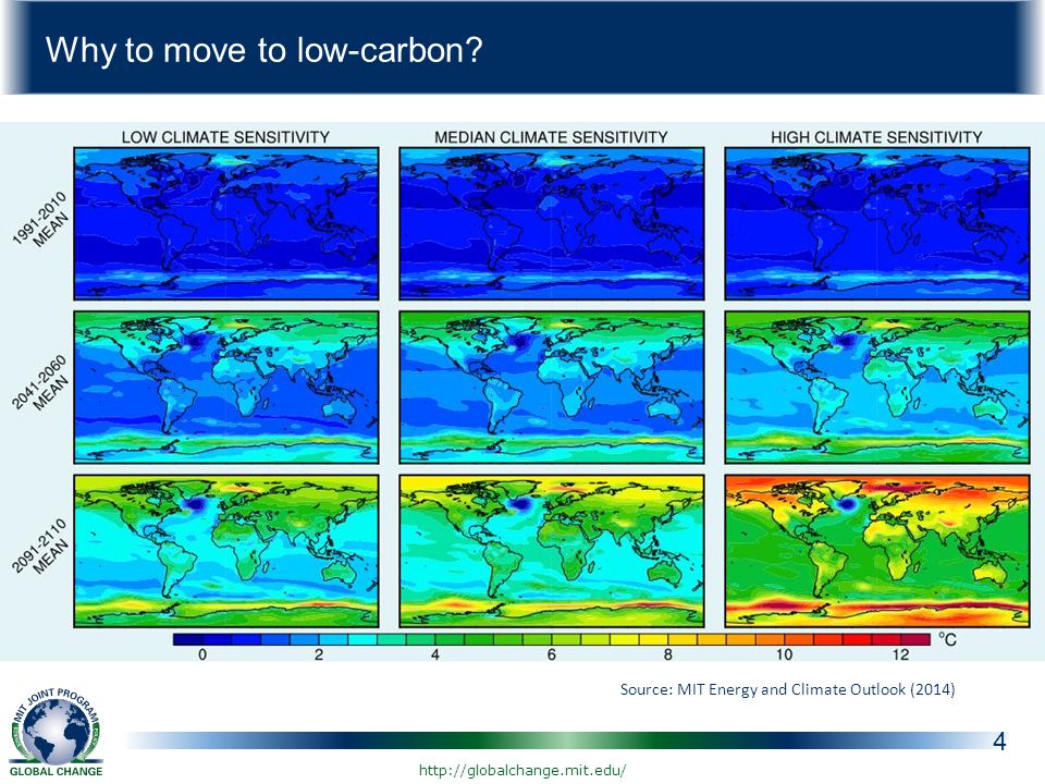 Why to move to low-carbon.