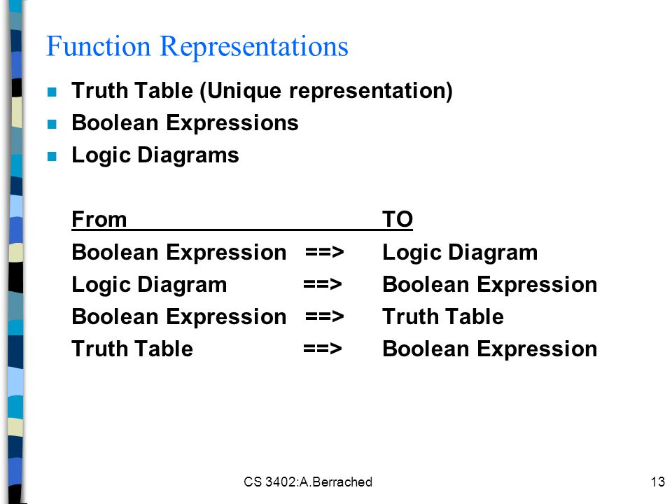 CS 3402:A.Berrached13 n Truth Table (Unique representation) n Boolean Expressions n Logic Diagrams FromTO Boolean Expression ==>Logic Diagram Logic Diagram ==>Boolean Expression Boolean Expression ==>Truth Table Truth Table ==>Boolean Expression Function Representations