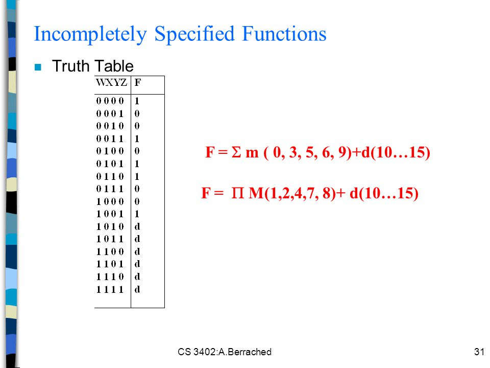 CS 3402:A.Berrached31 Incompletely Specified Functions n Truth Table F =  m ( 0, 3, 5, 6, 9)+d(10…15) F =  M(1,2,4,7, 8)+ d(10…15)