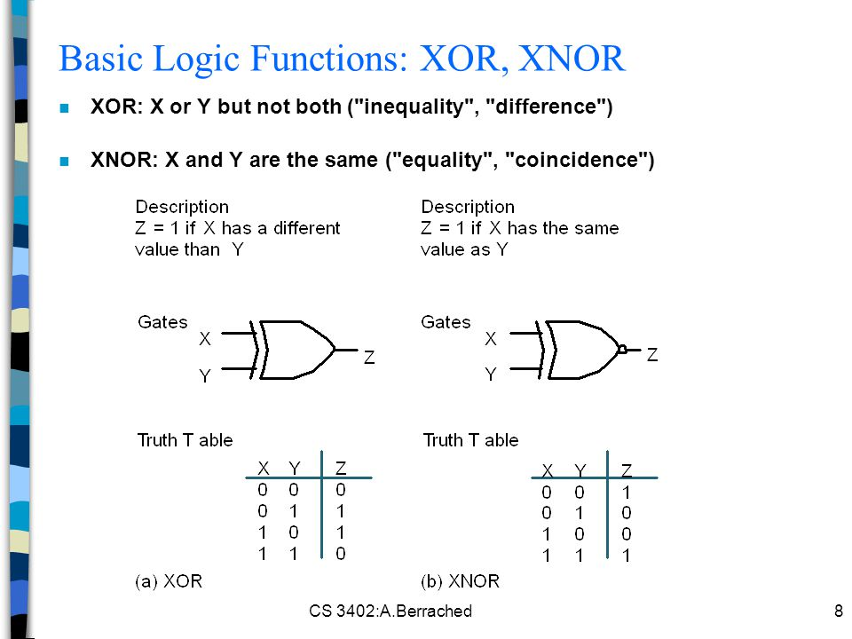 CS 3402:A.Berrached8 Basic Logic Functions: XOR, XNOR n XOR: X or Y but not both ( inequality , difference ) n XNOR: X and Y are the same ( equality , coincidence )