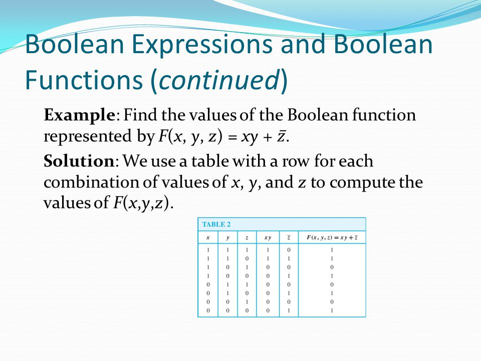Boolean Expressions and Boolean Functions (continued)