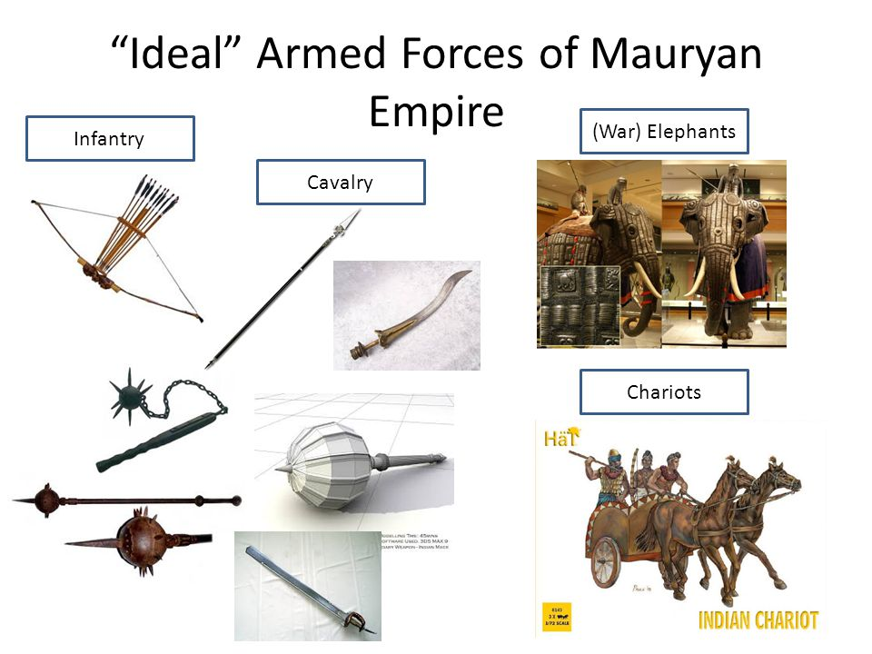 Ideal Armed Forces of Mauryan Empire Infantry Cavalry (War) Elephants Chariots