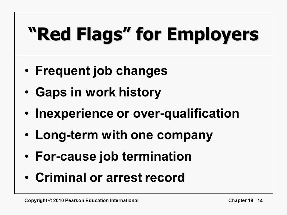 Copyright © 2010 Pearson Education InternationalChapter Red Flags for Employers Frequent job changes Gaps in work history Inexperience or over-qualification Long-term with one company For-cause job termination Criminal or arrest record