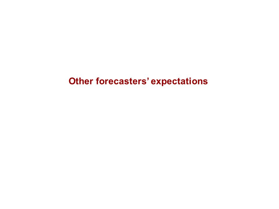 Other forecasters' expectations