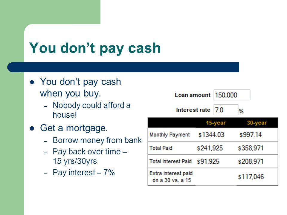 Zippy cash payday loans photo 7