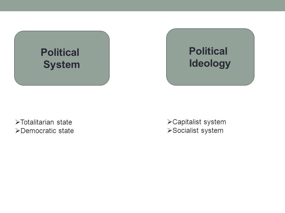 Political System  Totalitarian state  Democratic state Political Ideology  Capitalist system  Socialist system