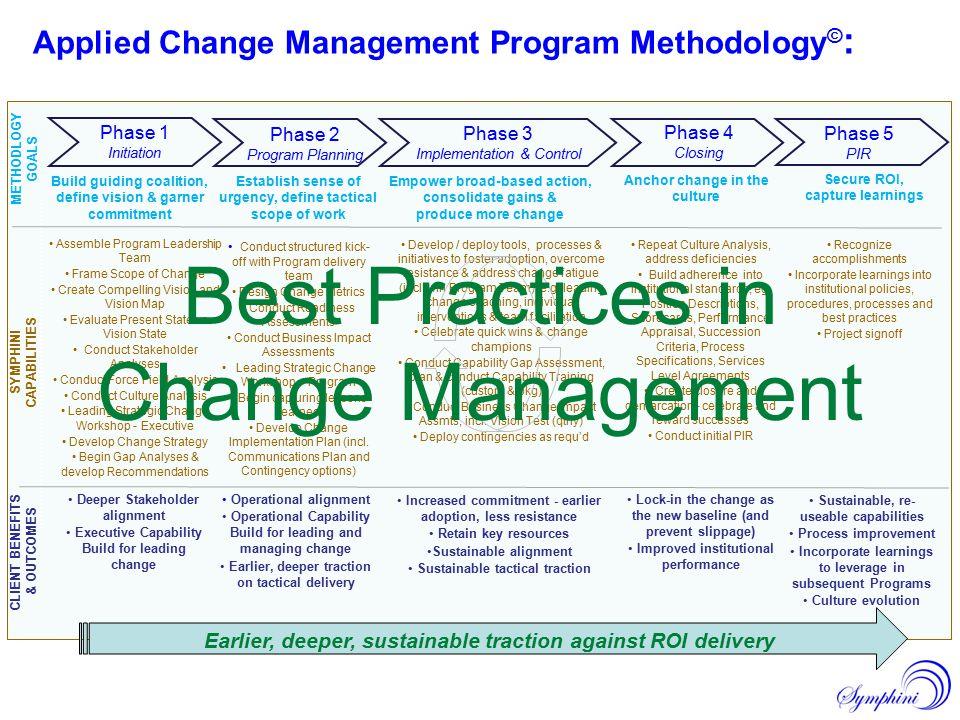 Symphini change management inc improving effectiveness of 13 phase platinumwayz