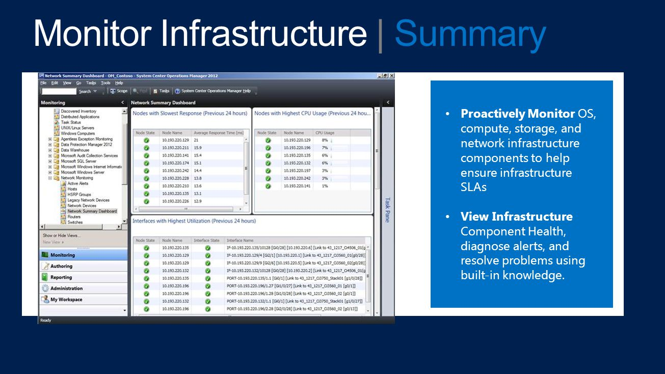 Proactively Monitor OS, compute, storage, and network infrastructure components to help ensure infrastructure SLAs View Infrastructure Component Health, diagnose alerts, and resolve problems using built-in knowledge.