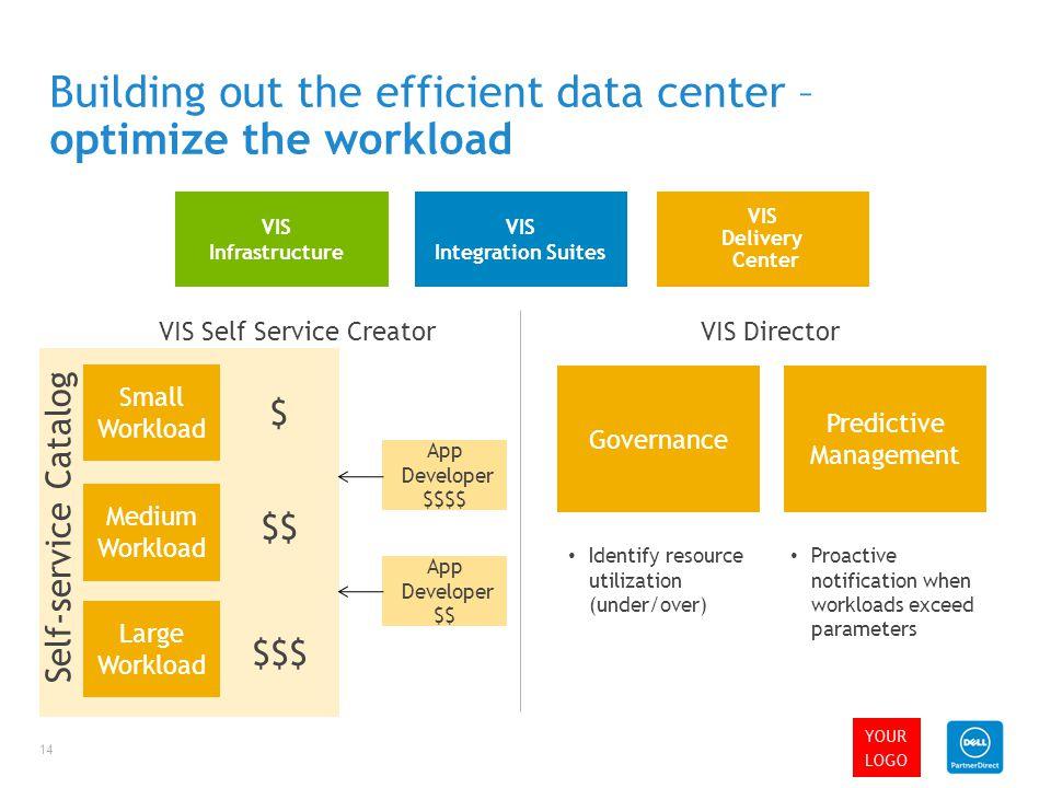 Efficient Data Center – Virtual Integrated System Presenter Name ...