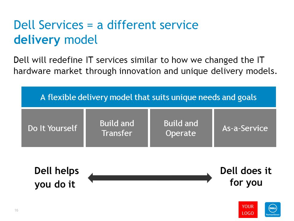 16 Dell will redefine IT services similar to how we changed the IT hardware market through innovation and unique delivery models.