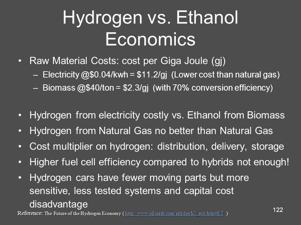 122 Hydrogen vs.