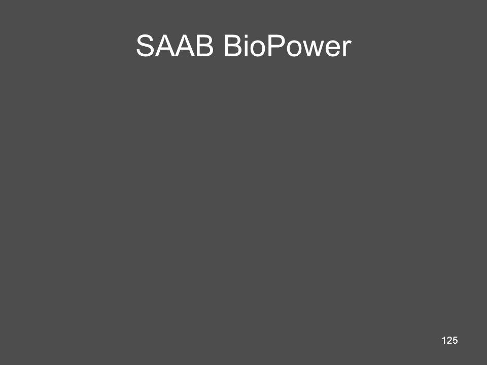 125 SAAB BioPower
